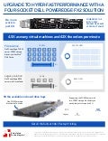 Consolidating older database servers onto Dell PowerEdge FX2 with FC830 servers and FD332 storage blocks - Infographic