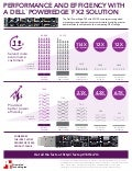 Consolidating Web servers with the Dell PowerEdge FX2 enclosure and PowerEdge FM120x4 micro server blocks - Infographic
