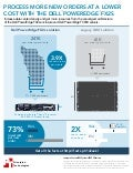 Converged architecture advantages: Dell PowerEdge FX2s and FC830 servers vs. legacy IBM System x3850 X5 servers - Infographic