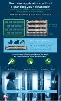 Run more applications without expanding your datacenter - Infographic