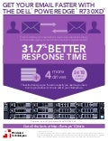 Better email response time using Microsoft Exchange 2013 with the Dell PowerEdge R730xd - Infographic