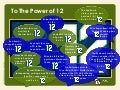 Power of 12
