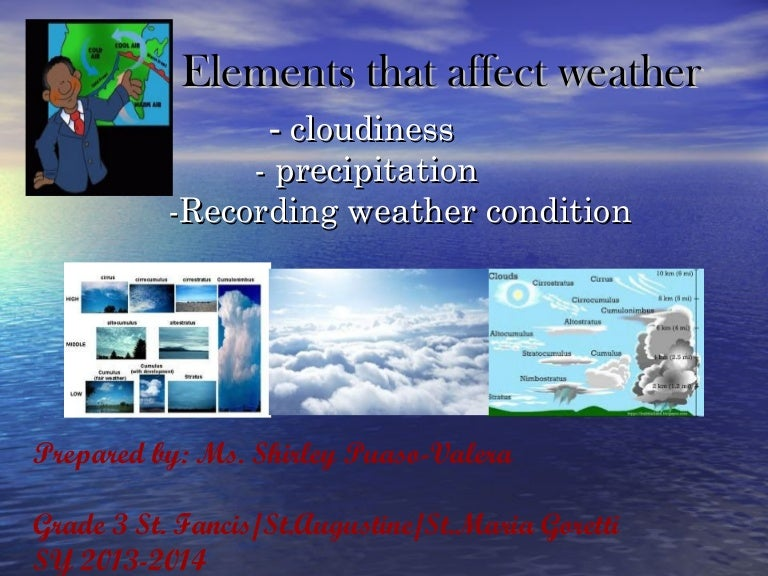 Ppt elements that affect weather