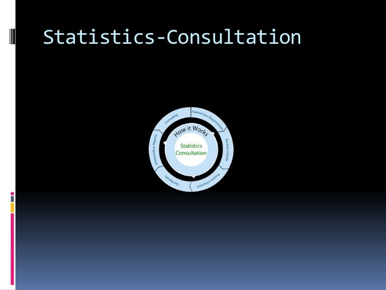 Statistics help for thesis