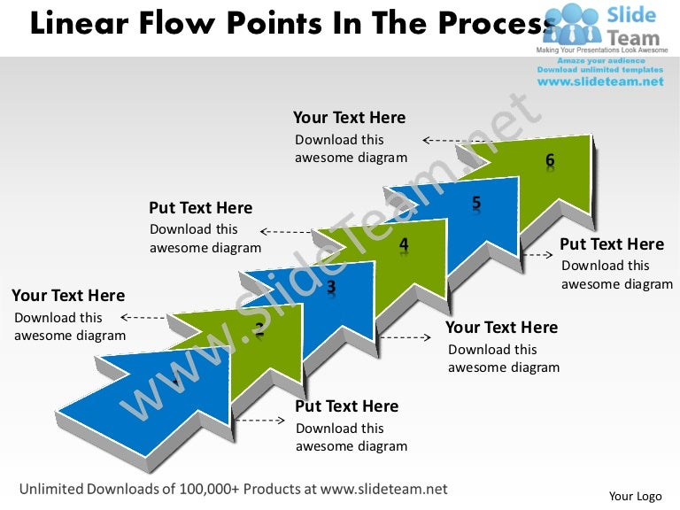 Ppt linear demo create flow chart powerpoint points the process busin ccuart Choice Image