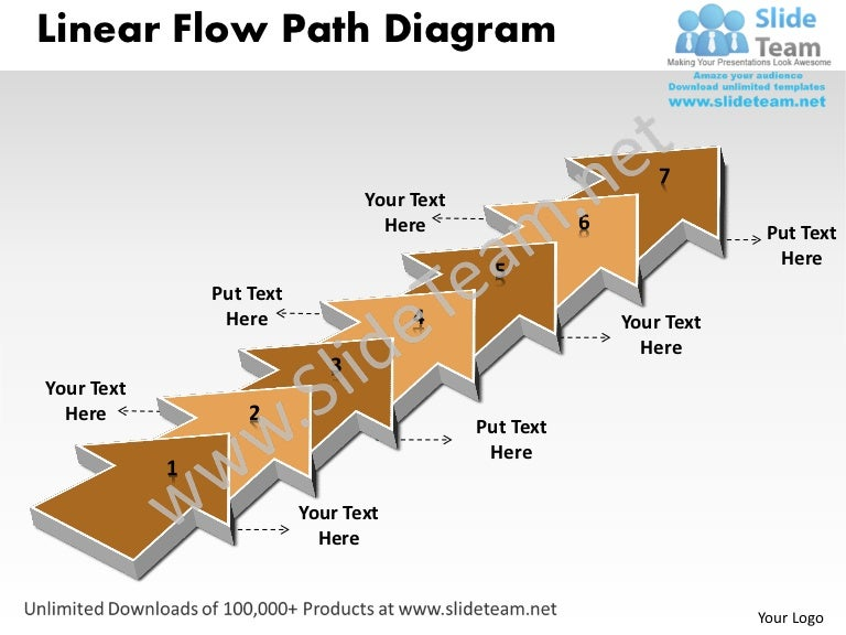 Ppt Linear Flow Path Ishikawa Diagram Powerpoint Template Business Te U2026