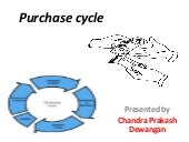 Ppt of purchase cycle chandra 12mt07ind008