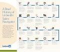 A Brief History of LinkedIn Sales Navigator