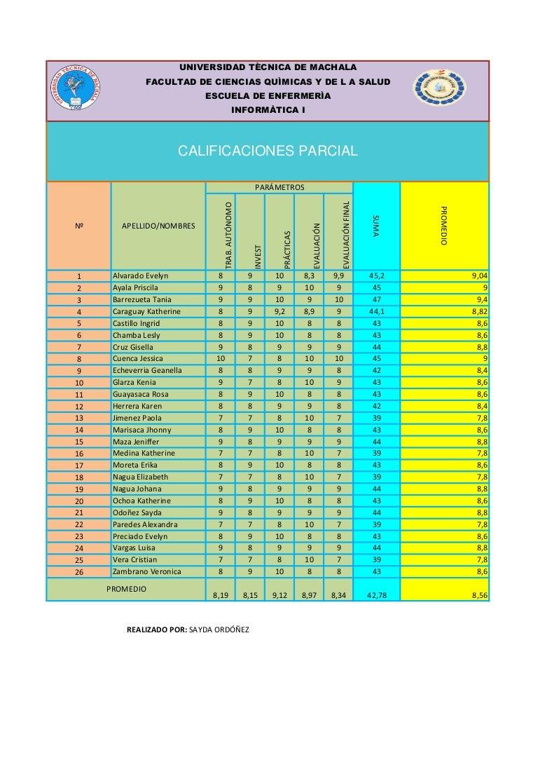 Practica Excel Calificaciones