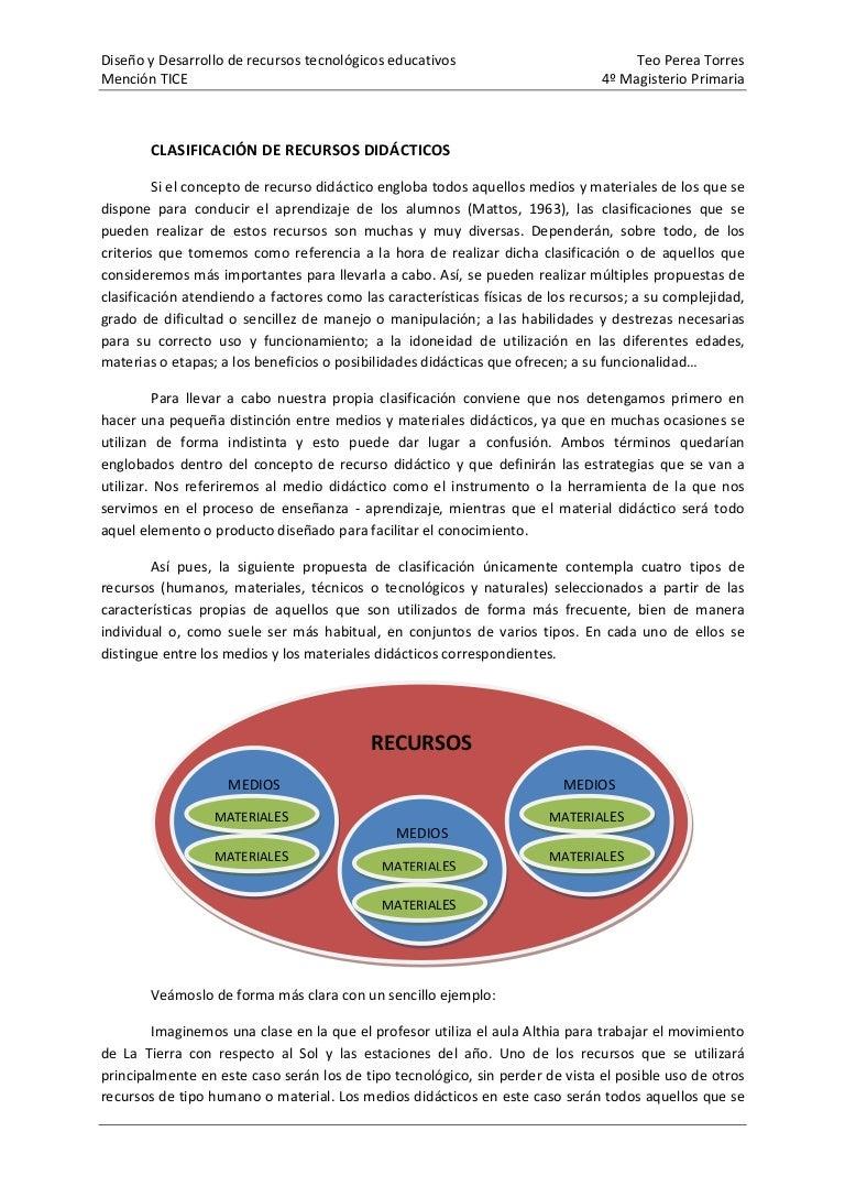 Recursos Educativos Clasificación
