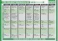 Pre season training week 6