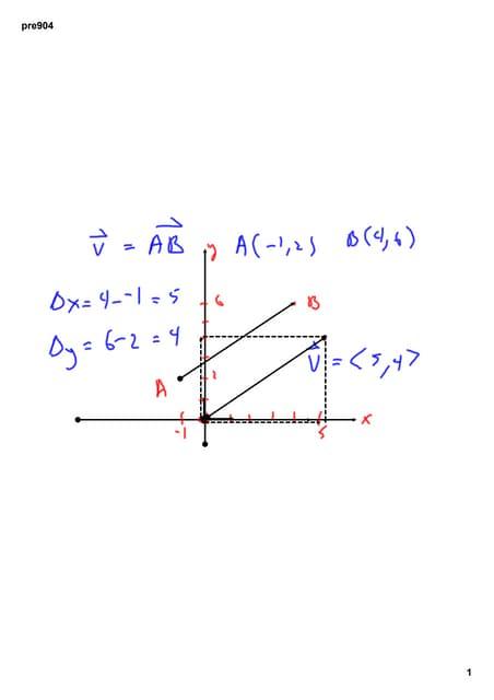 PreCalculus 201 Function, Domain and Range!