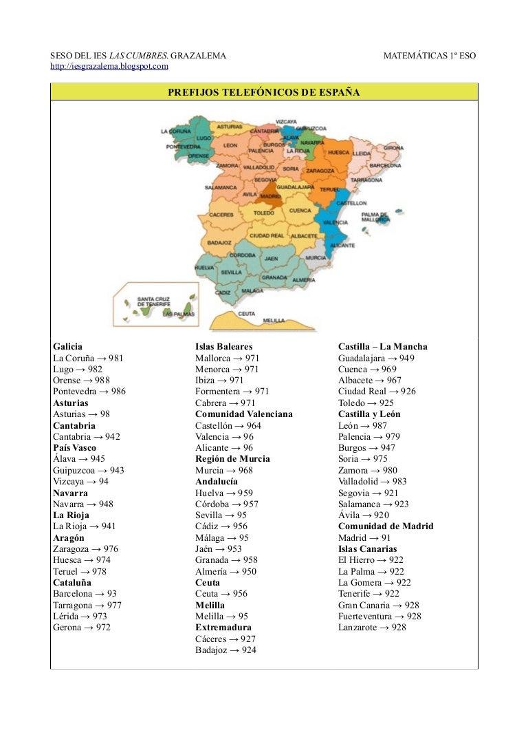 Telefónicos Prefijos España De Prefijos Telefónicos De Prefijos Telefónicos España De Telefónicos Prefijos España