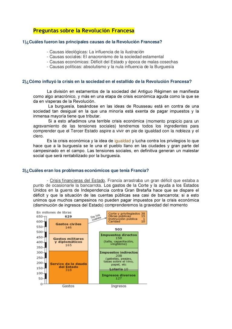Preguntas Revolucion Francesa
