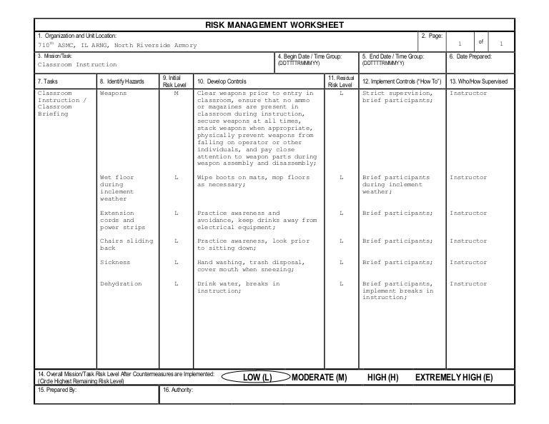 Preliminary Marksmanship Instruction Risk Assessment
