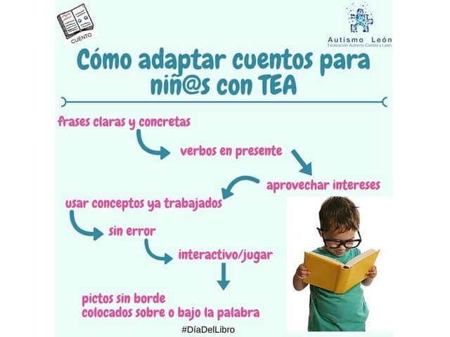 Adaptar un cuento para niños con TEA