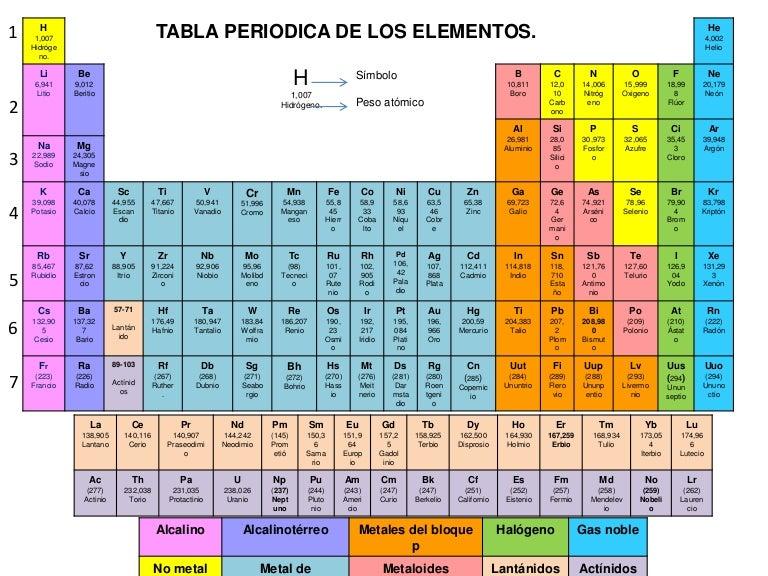 tabla periodica de los elementos jaivy lugo - Imagenes De Tabla Periodica En Espanol