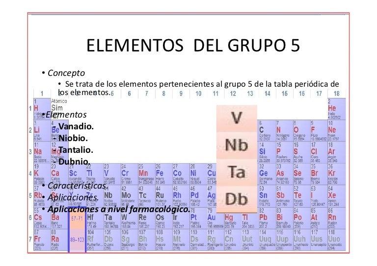 elementos grupo 5 y 6 - Tabla Periodica Grupo 6 A