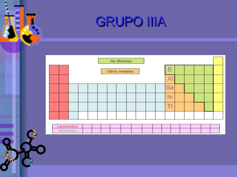 Presentacion del grupo iiia1 urtaz Gallery