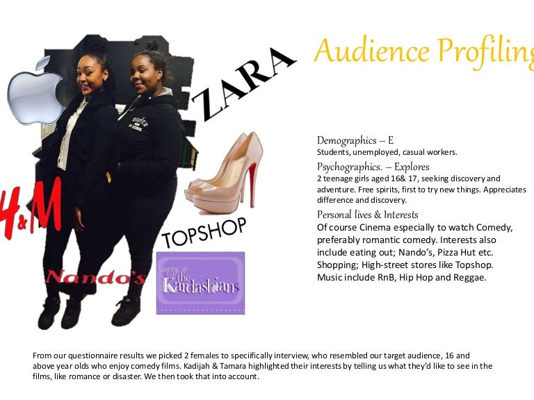 Audience Profile. Prime example of our Target Audience.