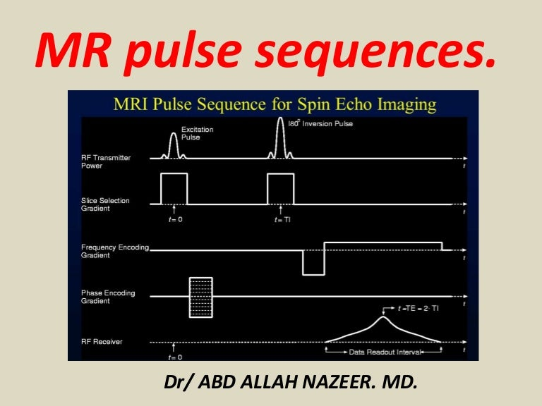 Presentation1  Mr Pulse Sequences