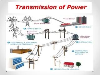 Construction EHV Transmission Line