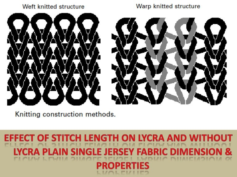 Knitting Fabric Construction : Effect of stitch length on lycra and without plain single jerseu2026