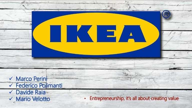 IKEA New Blue Ocean Strategy and Business Model Canvass