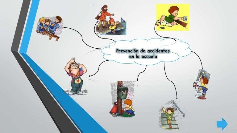 Prevencion De Accidentes En La Escuela