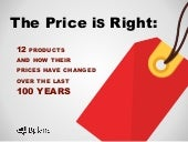 The Price is Right: 12 products and how their prices have changed over the last 100 years
