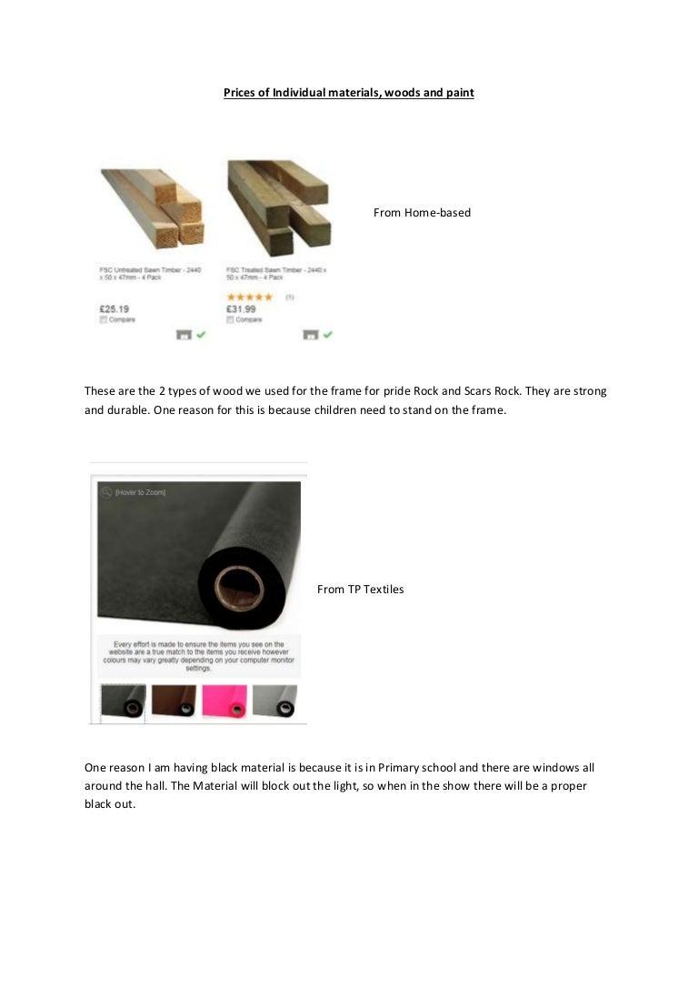 4b8efc65943 Prices of individual materials