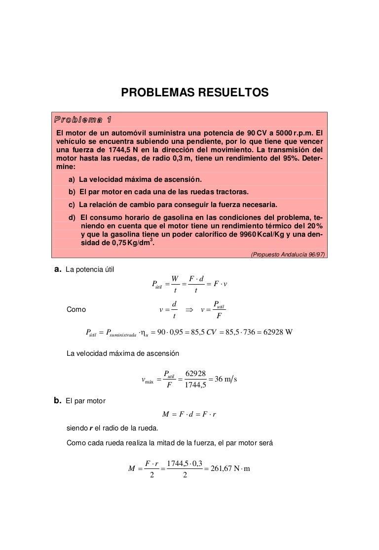 Problemas resueltos de programacion en fortran 95 fundamentos de an error occurred fandeluxe Choice Image