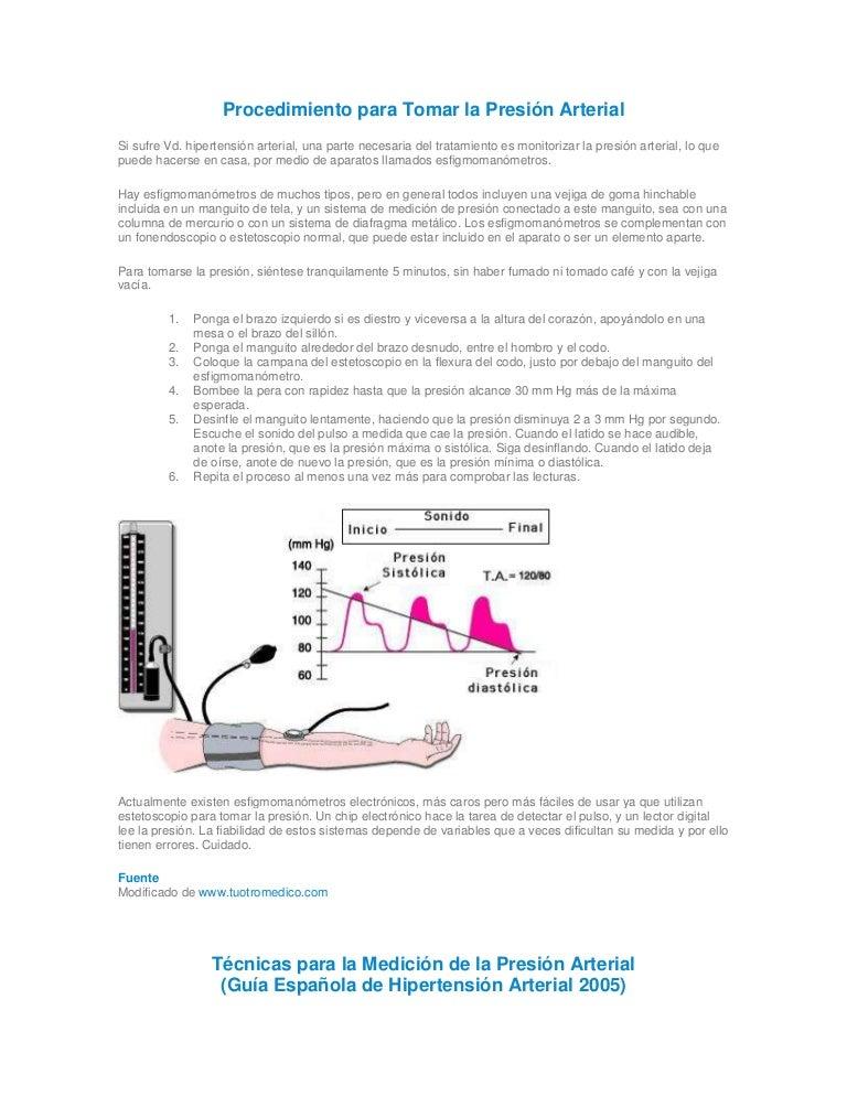 La estrategia definitiva para Hipertensión