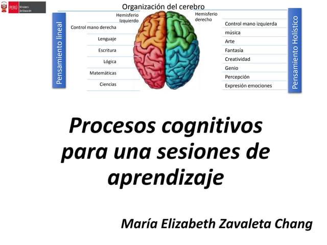 Procesos cognitivos para una sesión de aprendizaje