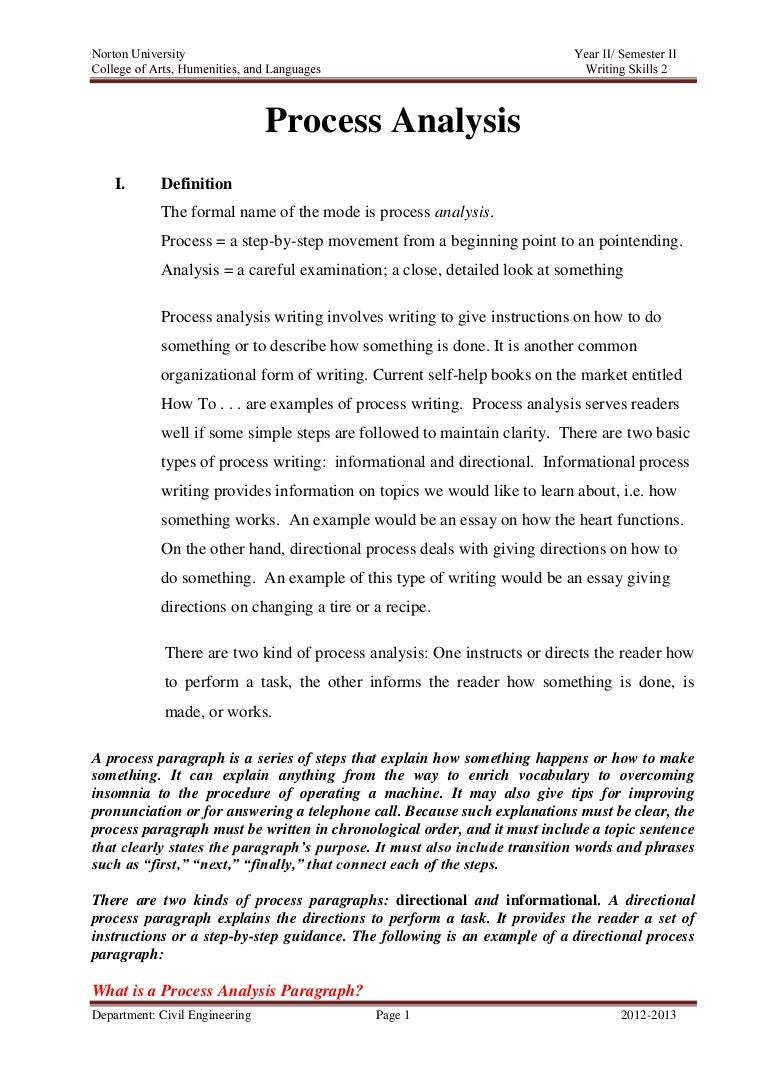 Understanding the components of a process essay