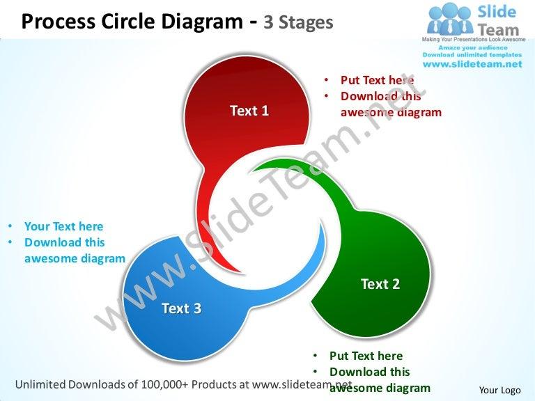 Process circle diagram 3 stages powerpoint templates 0712 toneelgroepblik Gallery