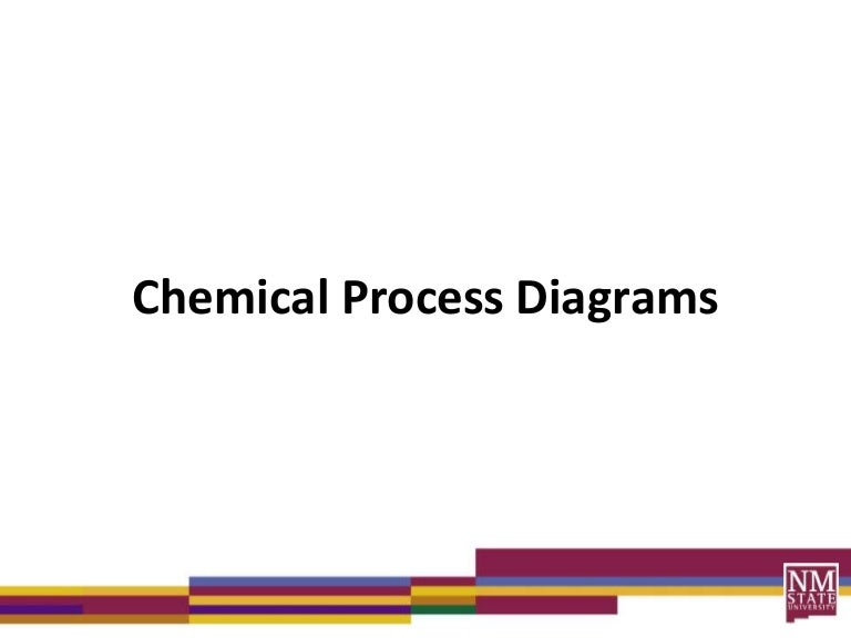 process diagrams lecture rh slideshare net