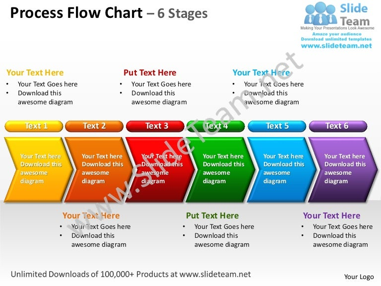 Flow Chart Format. Process Flow Chart 6 Stages Powerpoint ...