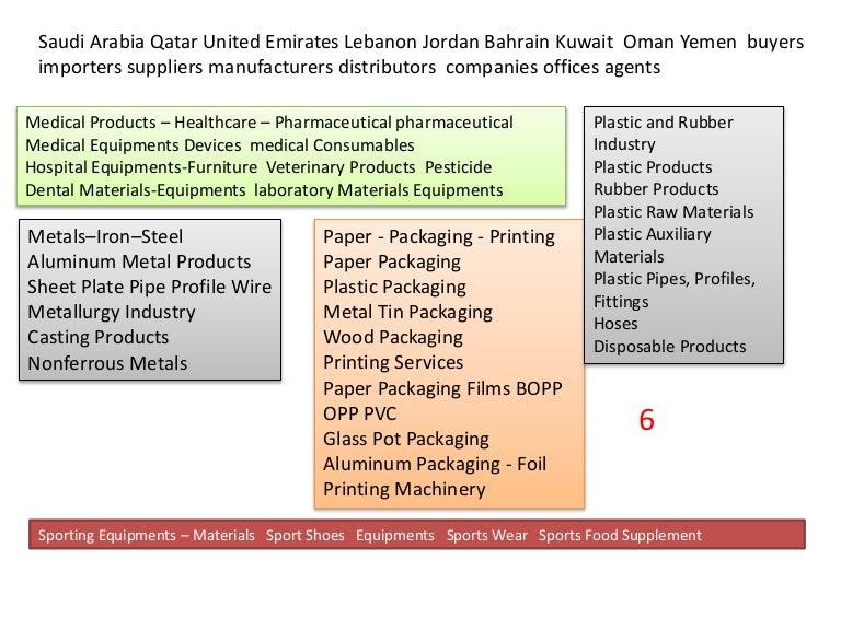 Saudidi Arabia Qatar United Emirates Lebanon Jordan Bahrain Kuwait O…