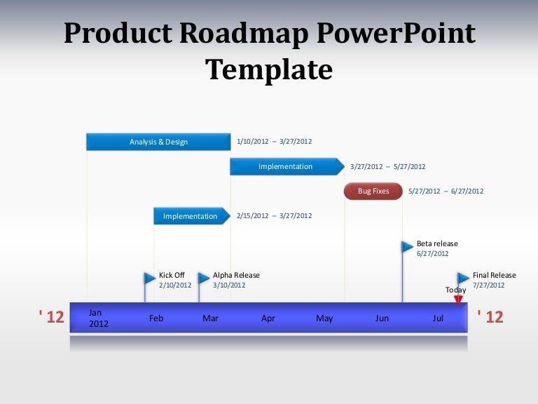 Timeline - Product roadmap template visio