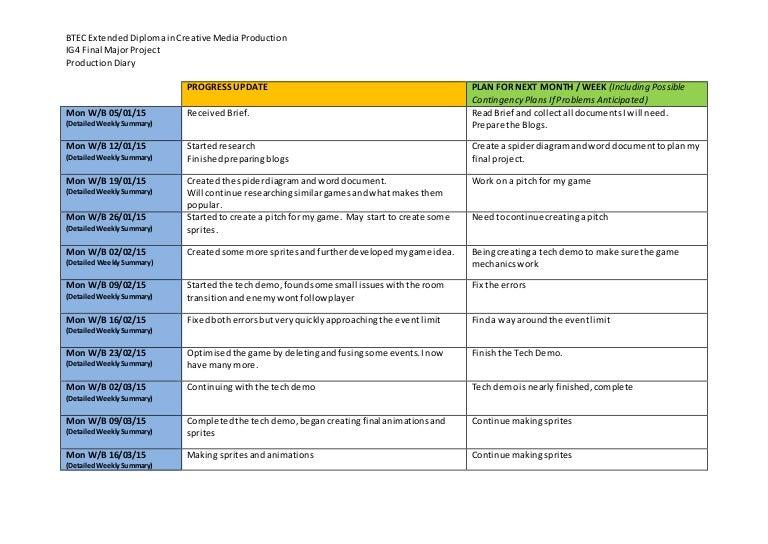 Weekly Update Template from cdn.slidesharecdn.com