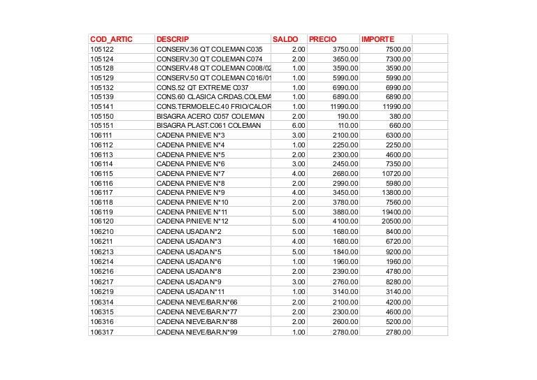 157de0794b Productos de rezagos del ejercito