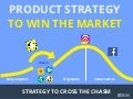 Product strategy to Win the Market