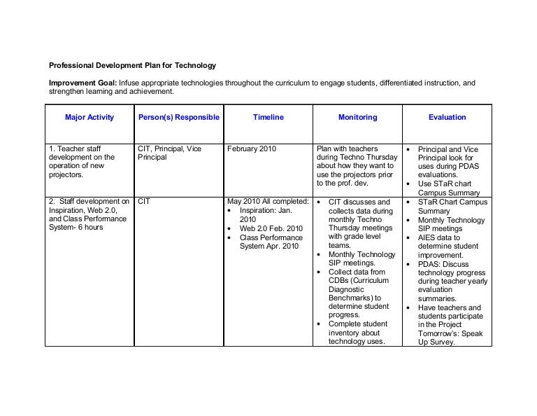 Professional Development Plan For Technology