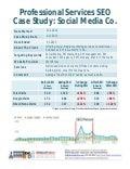 Professional Services SEO Case Study - Local Social Media Marketing Company - National Positions Tony Ly