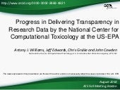 Progress in delivering transparency in research data