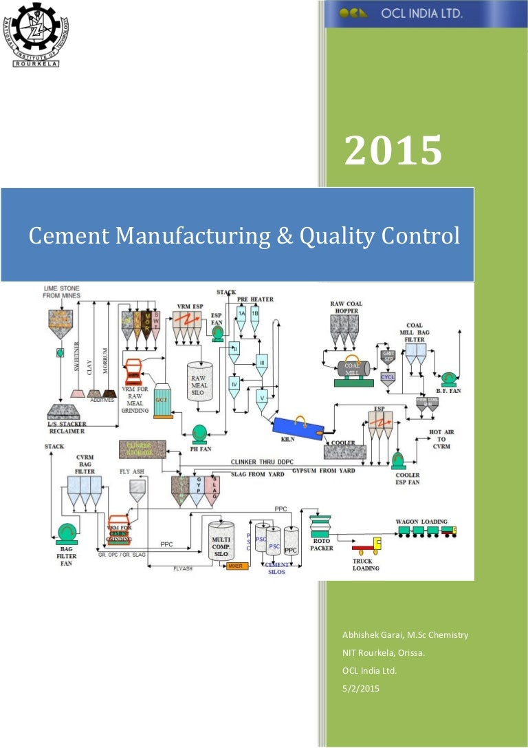 Manufacturing and quality control of cement nvjuhfo Gallery