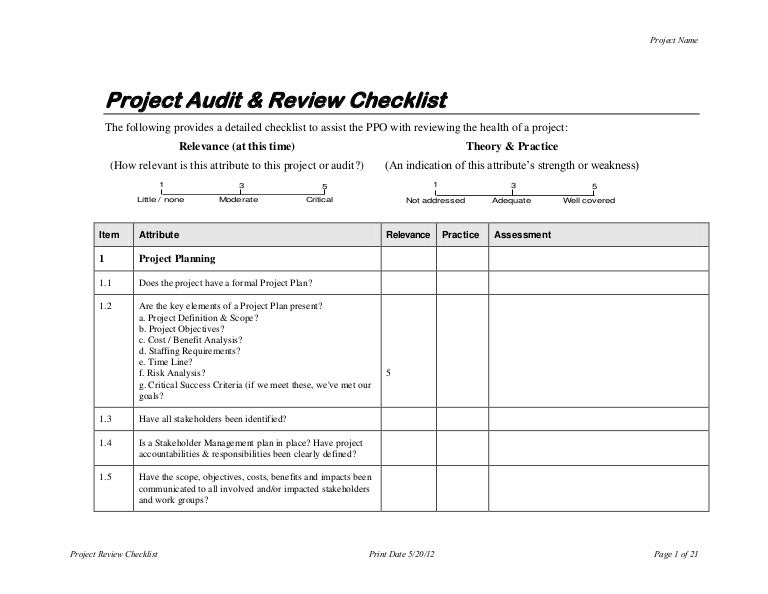 Process Audit Checklist Template. jci internal audit checklist by ...