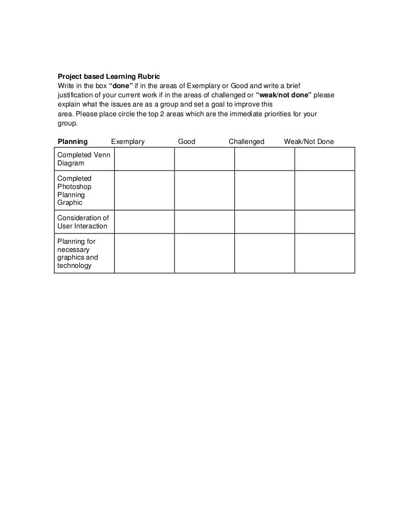 Project Based Learning Rubric Pdf Zrom