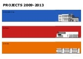 Projects 2009-2013